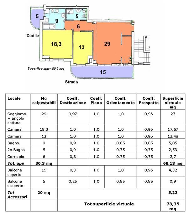 Tabelle Millesimali : Tabelle millesimali coefficienti sentenze